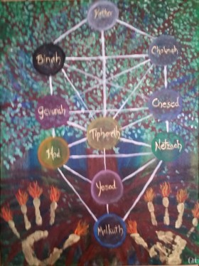 Tree of Life with hands